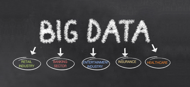 Big 5 Industries and How They Utilize Big Data Technology