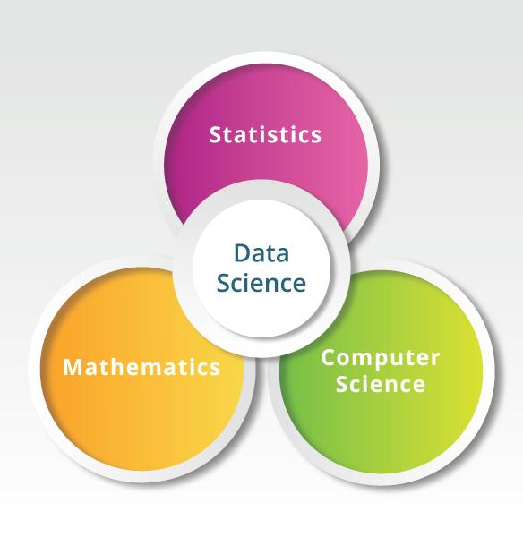 Data Scientist Qualifications
