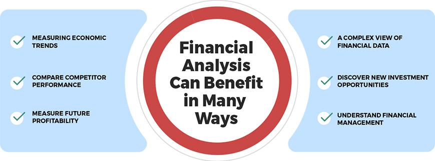Benefits of Financial Analysis